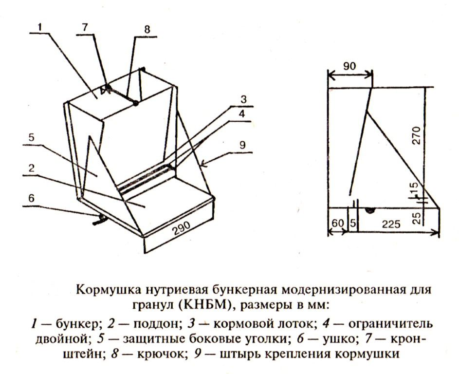 Схема бункерной кормушки для кроликов